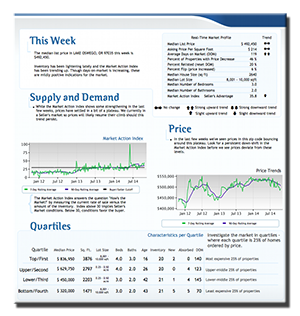 market-data-thumbnail